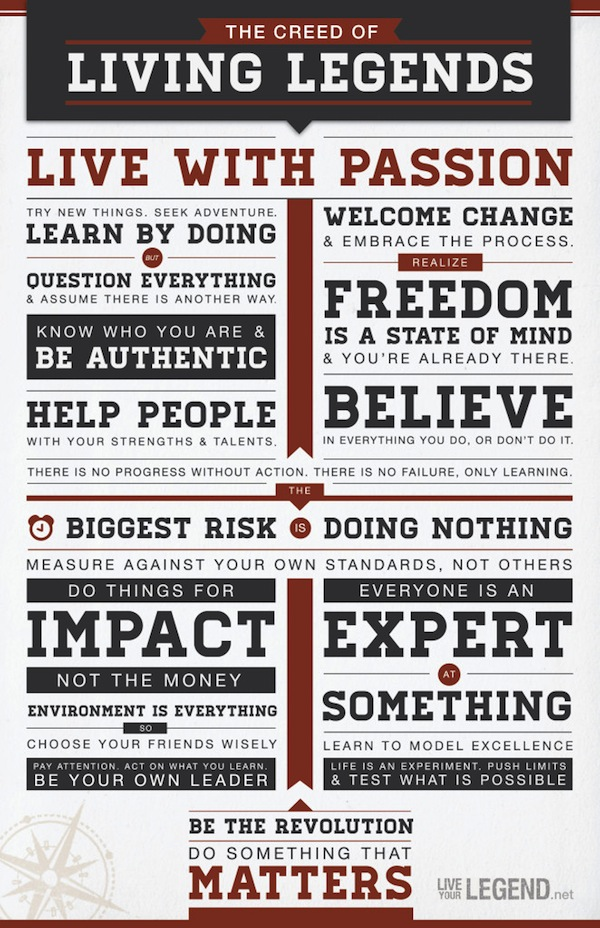 The Creed of Living Legends